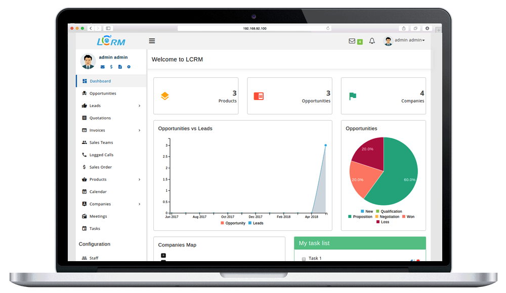 CRM sofware dashboard